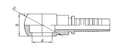 เมตริกแบนโจการวาดภาพฟิตติ้งท่อ
